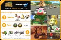 Dettagli sul Nuovo DLC di Mario Kart 8